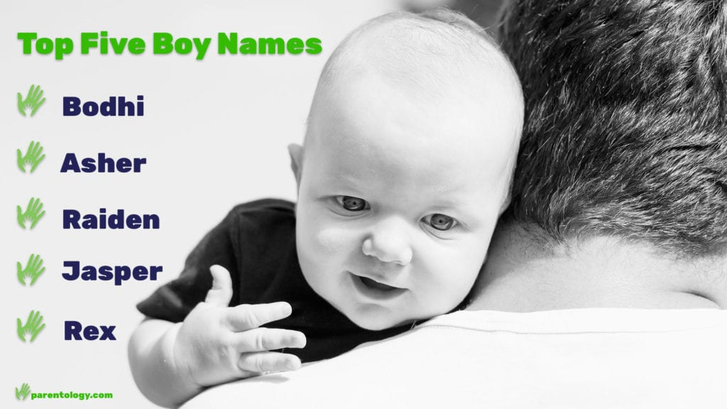 Top Baby Boy Names for 2019