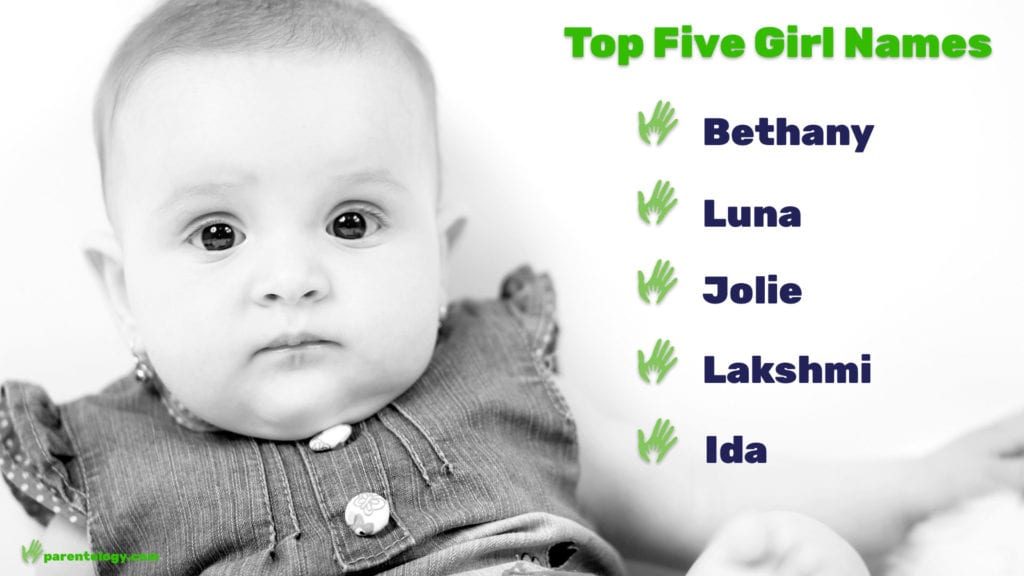 Top Baby Girl Names 2019