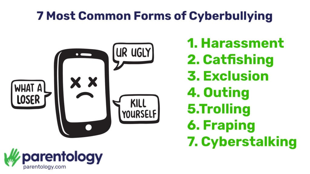 most common forms of cyberbullying infographic