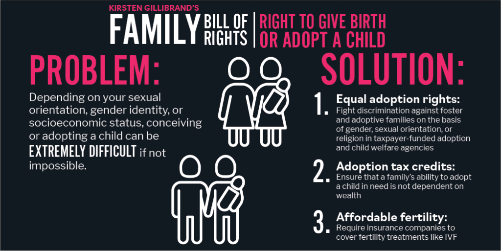 Family Bill of Rights infographic